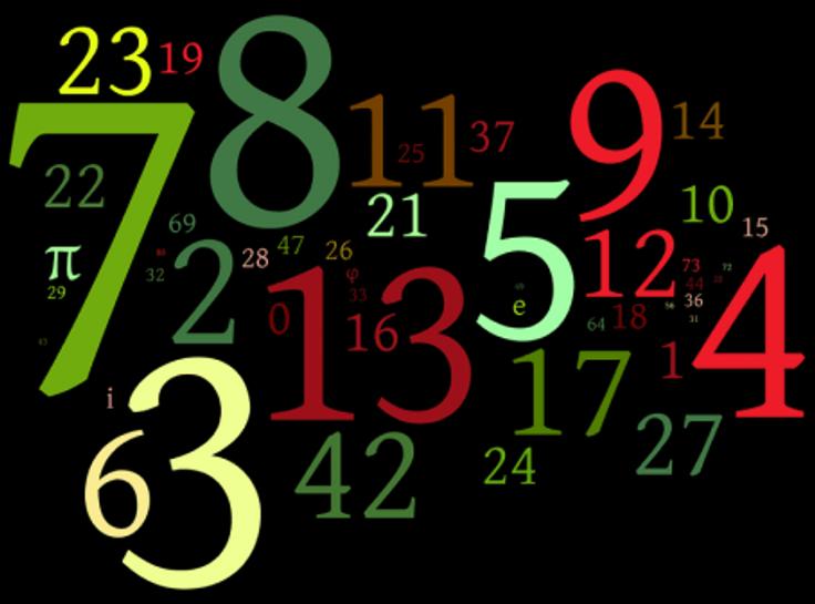 III. Tổng quát Số đếm trong tiếng Anh (Cardinal number).png